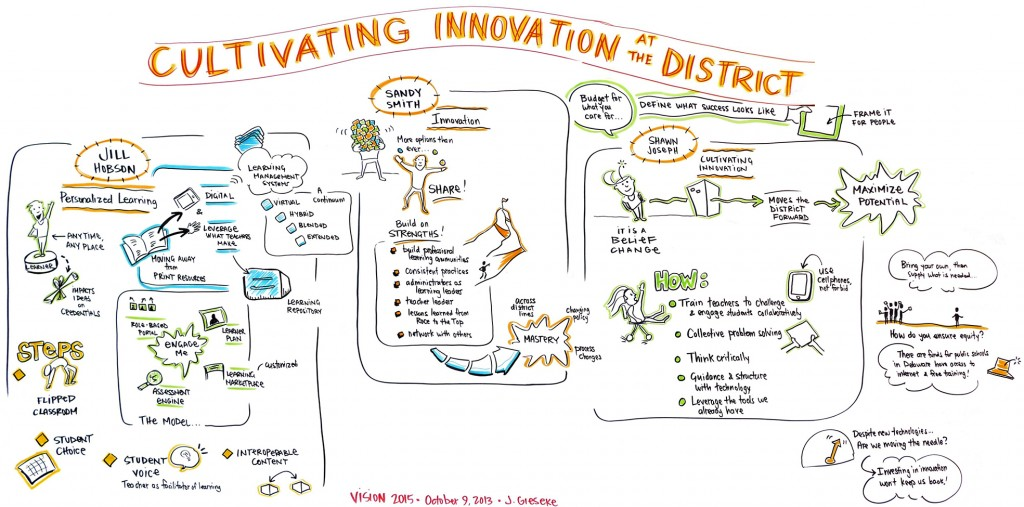 7.CultivatingInnovation