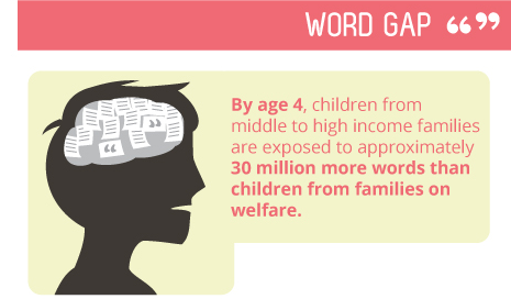 close the word gap and build stronger brains with language nutrition