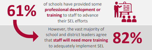 What Makes Sel Work >> Digging Deeper 5 Things To Know About Social Emotional Learning In